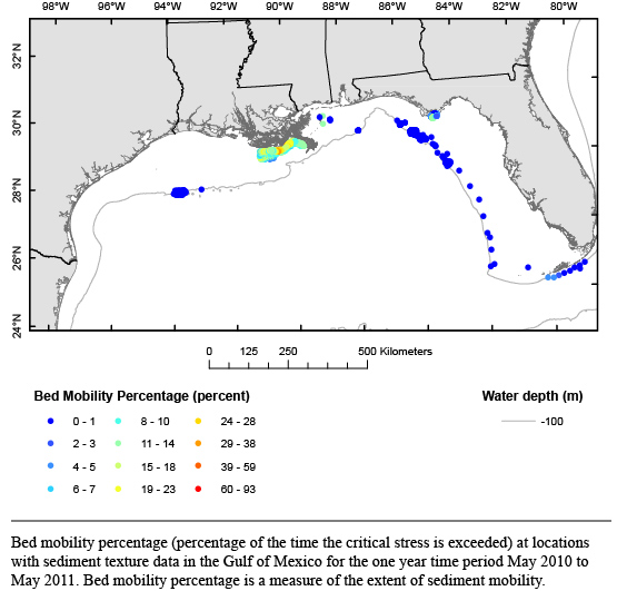 Image displaying estimated percentage of time sediment is mobile at select points in the Gulf of Mexico.